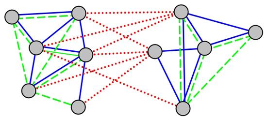 red de nodos